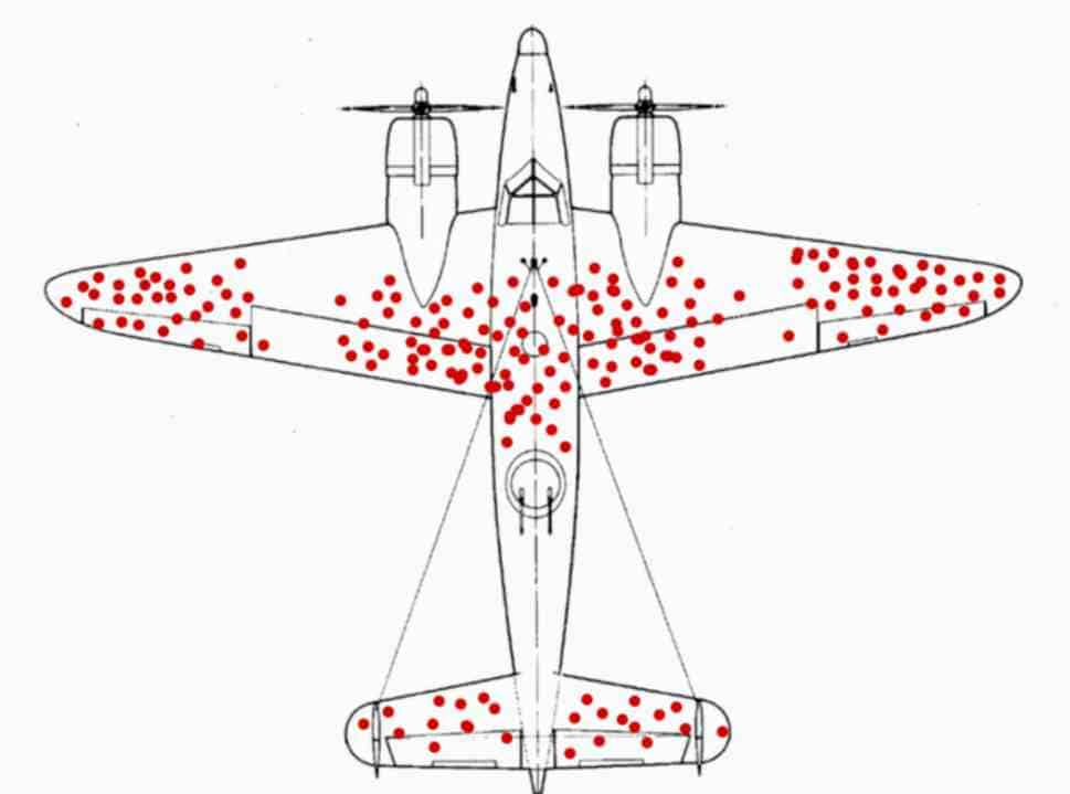 World war 2 airplanes survivorship bias