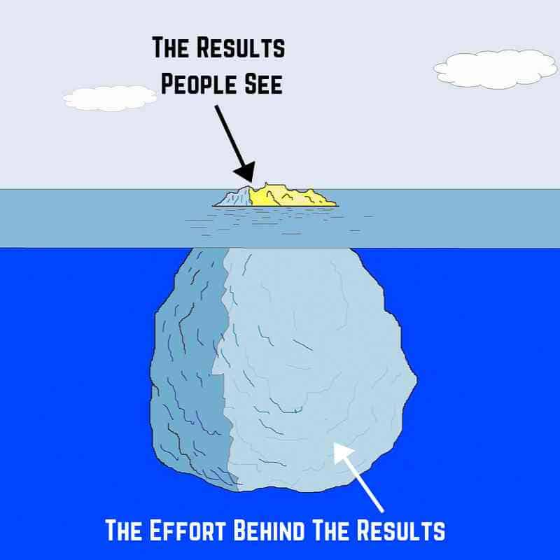 The world sees results not effort
