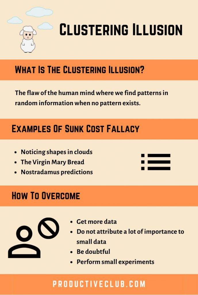 Clustering illusion explained