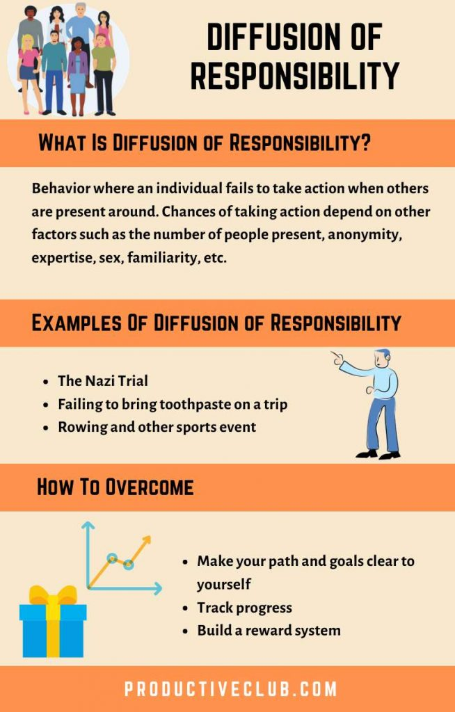 Diffusion of responsibility explained