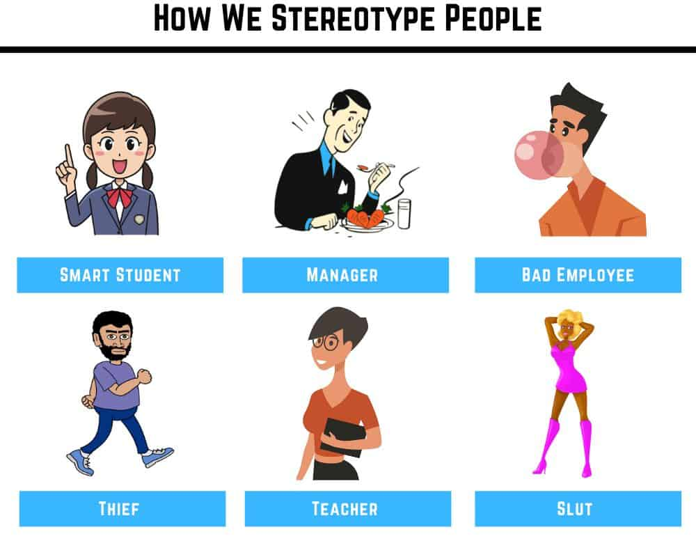 Representativeness Heuristic - Stereotypes
