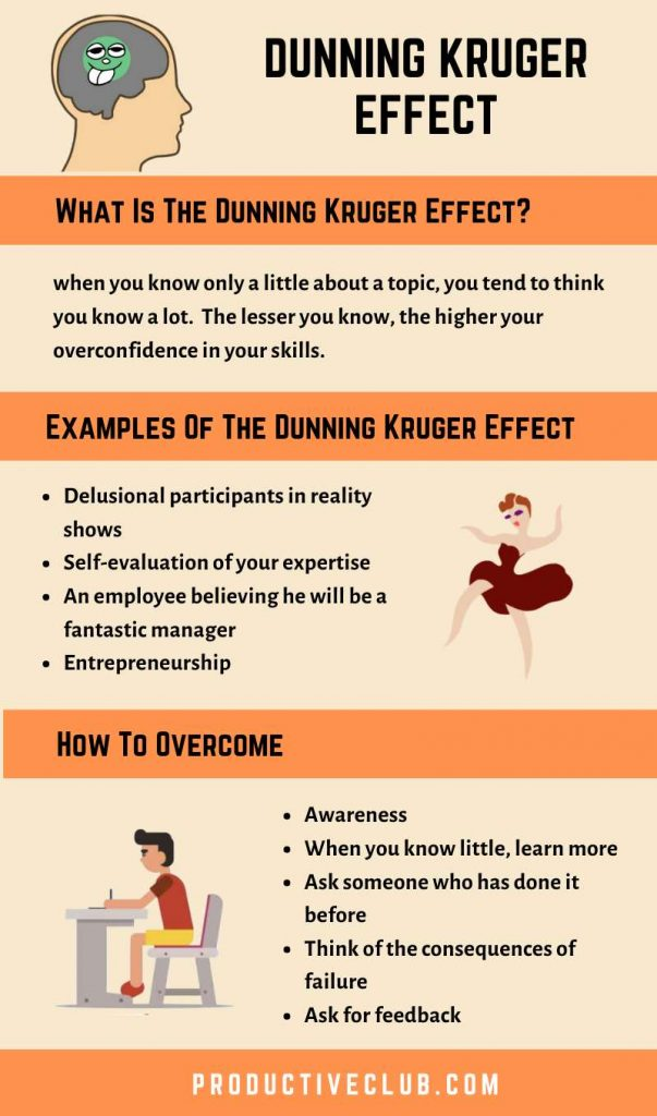 Dunning Kruger effect infographic