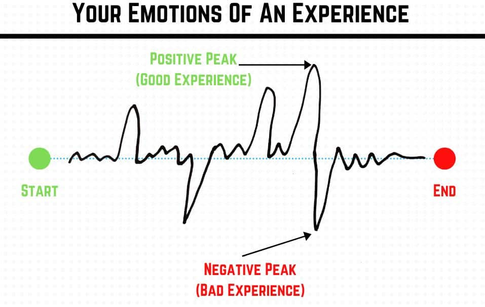 emotion of an experience