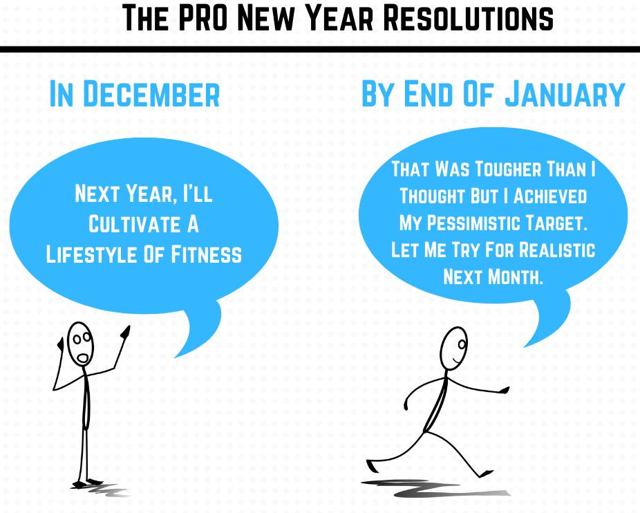 new year resolution ideas using the PRO method