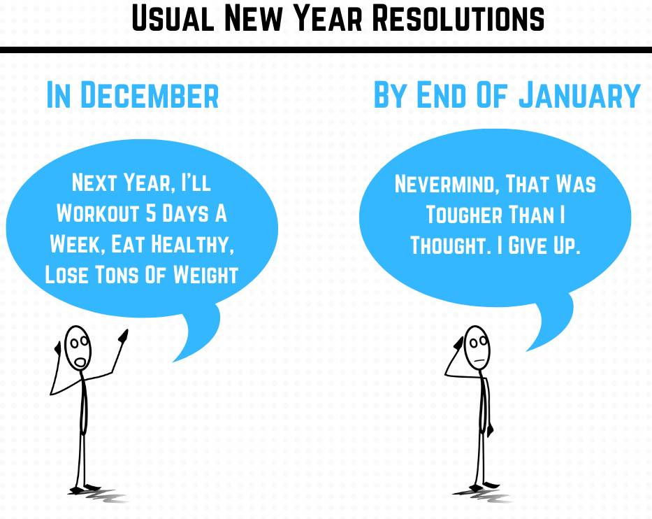 usual new year resolutions