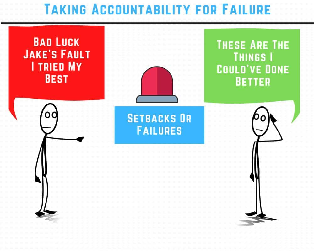 accountability for failure