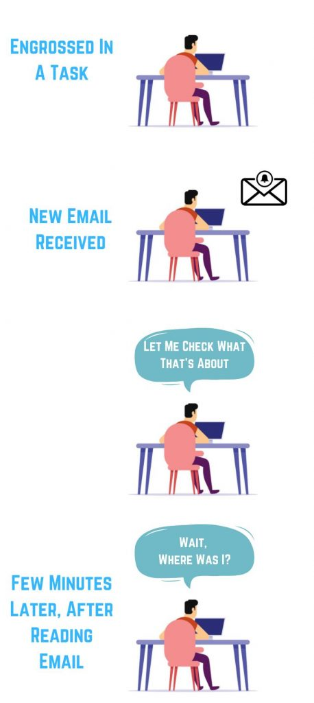 checking email