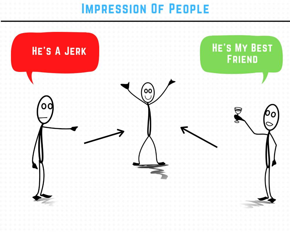 impression of people