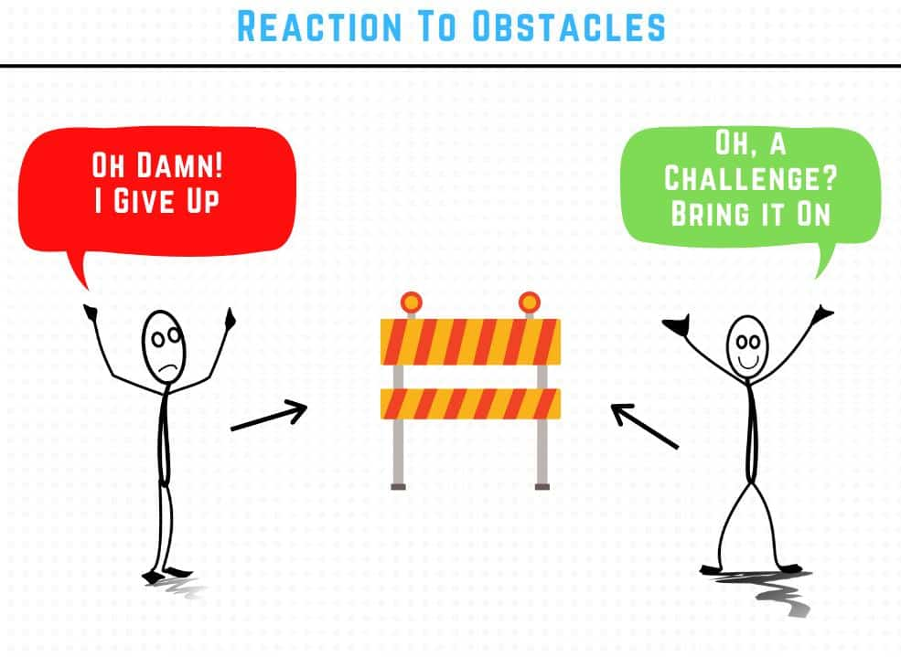 reaction to obstacles